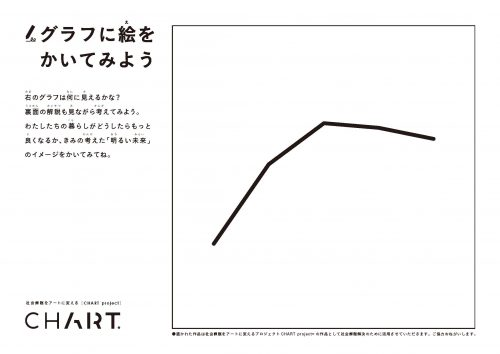 ワークショップで使ったグラフの画像